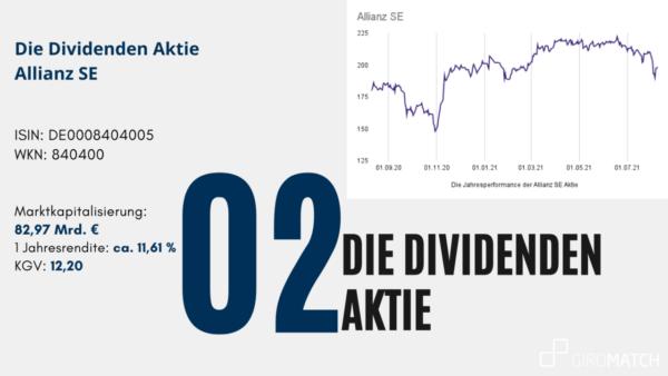 Die Dividenden Aktie Allianz SE - Chart, wichtige Informationen und Kennzahlen