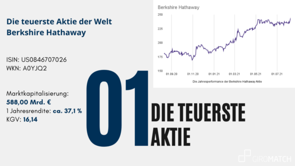 Die teuerste Aktie Berkshire Hathaway - der Chart der Aktie, wichtige Informationen und Kennzahlen