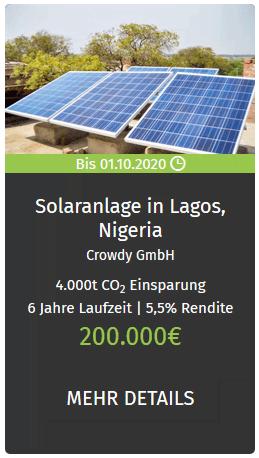 Crowdfunding Solar Beispiel